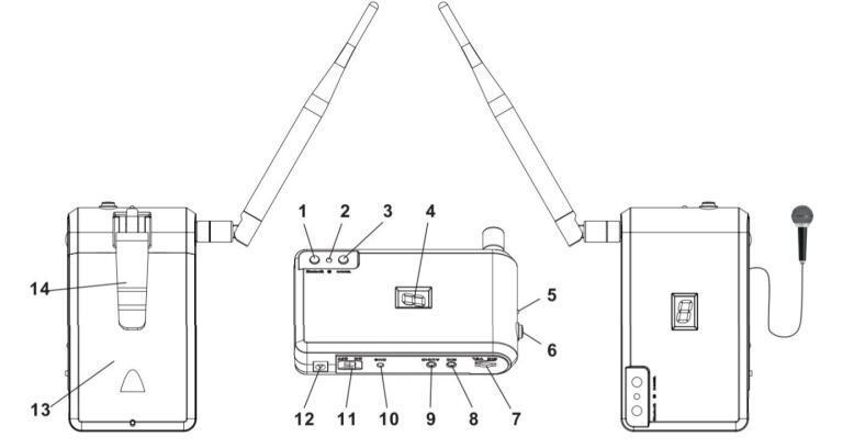 SilentDiscoDelft TX 60RF Uitleg 768x408 - Gebruiksaanwijzing Transmitters