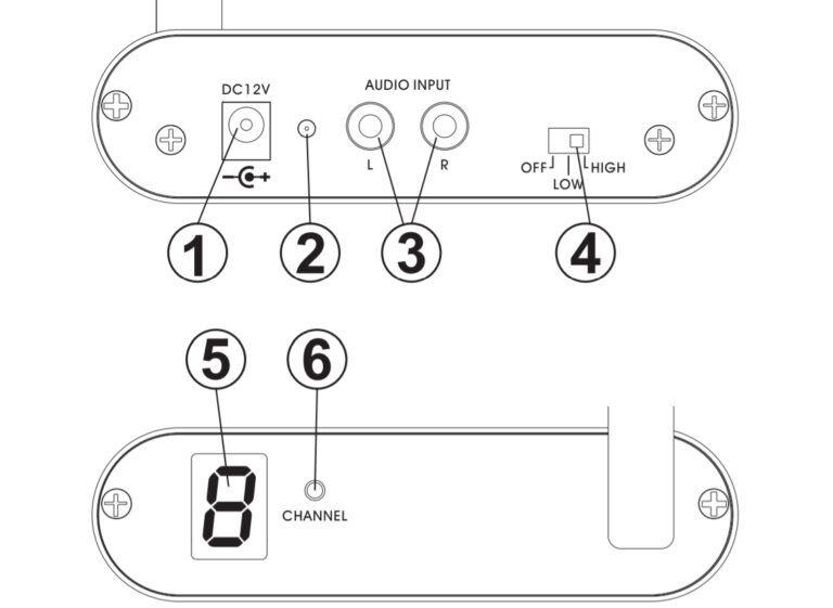 SilentDiscoDelft TX50RF Uitleg 768x561 1 - Gebruiksaanwijzing Transmitters